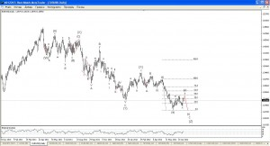 eur Daily